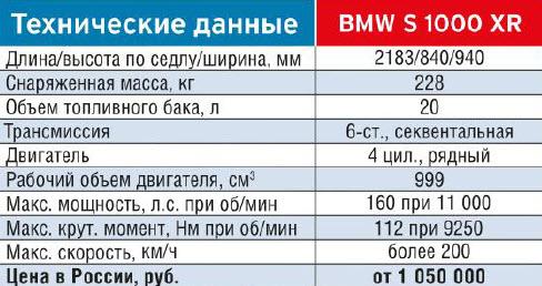 bmw-motorrad-adventure-sport-harakteristiki