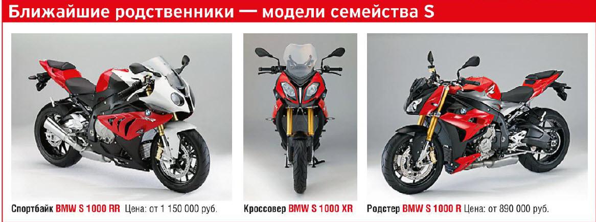 bmw-motorrad-adventure-sport-konkurenty